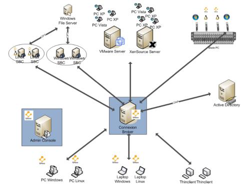 ulteo-scheme-web